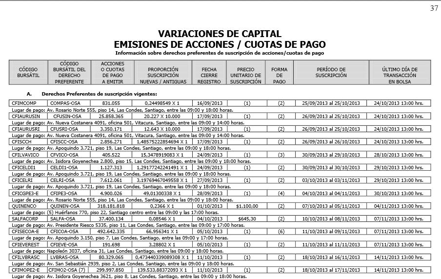 Osa Variaciones de Capital Bolsa de Santiago